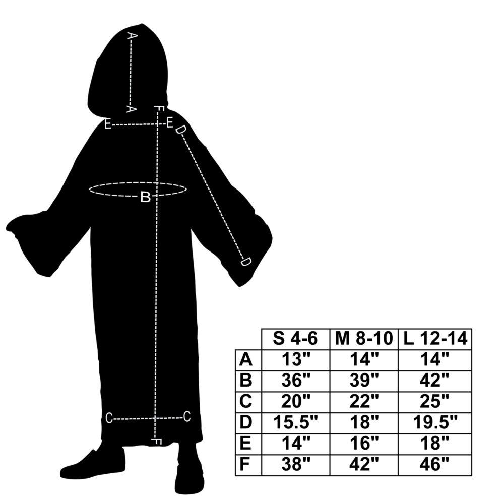 Wizard girls chart